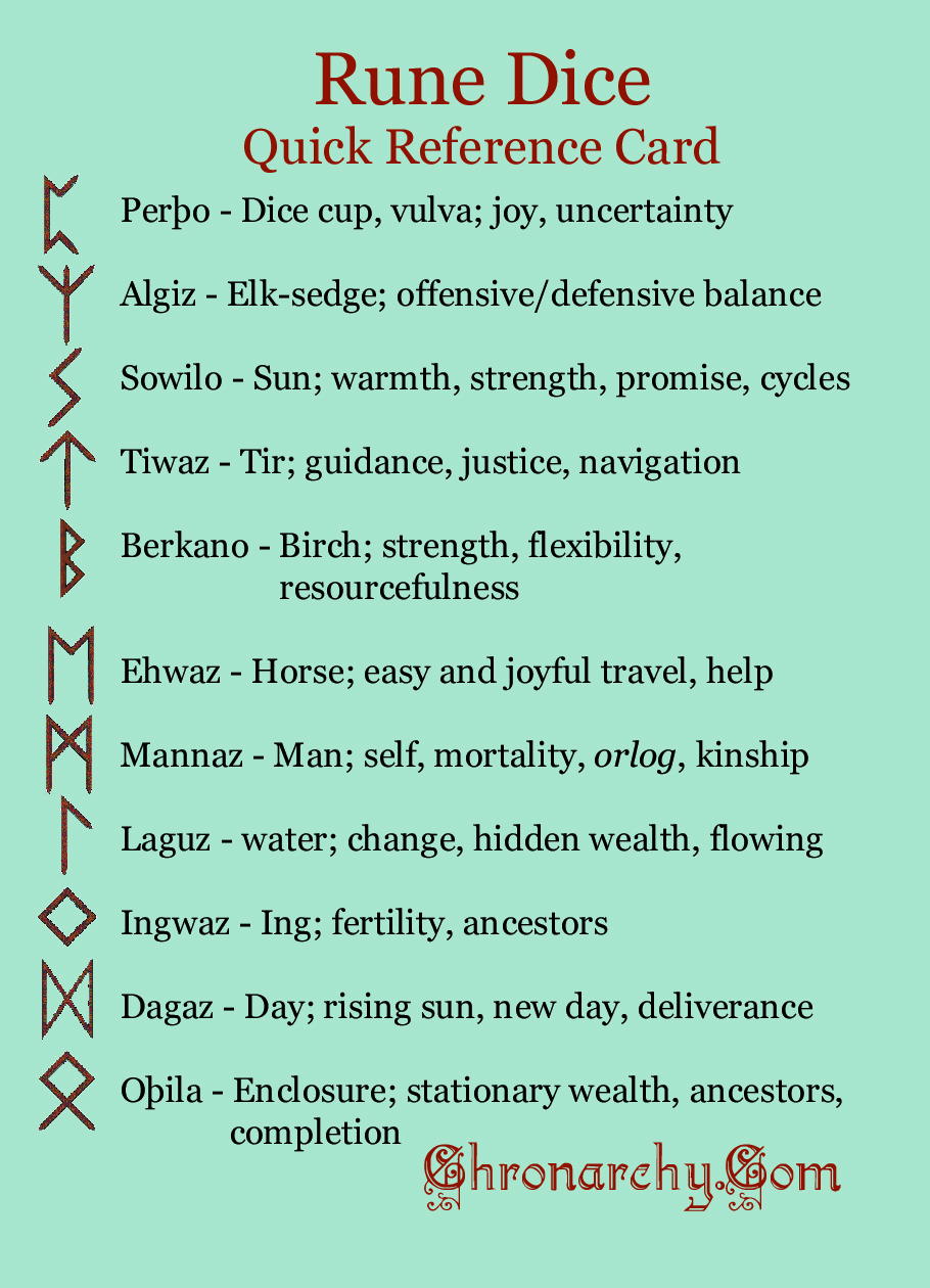 a druid in roslindale rune cheat sheet